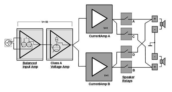 Общая концепция схемы M 10 и S